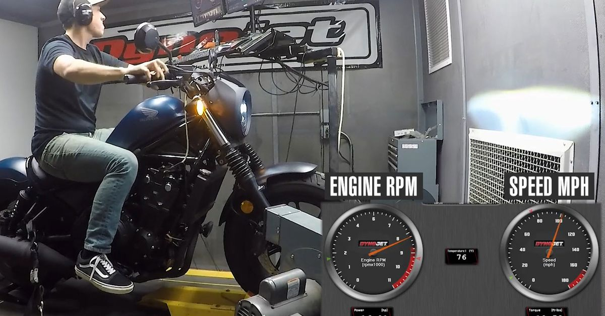 How Much Power Does the 2020 Honda Rebel 500 Make?