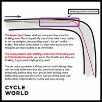 never draft unknown track rider into braking zone illustration