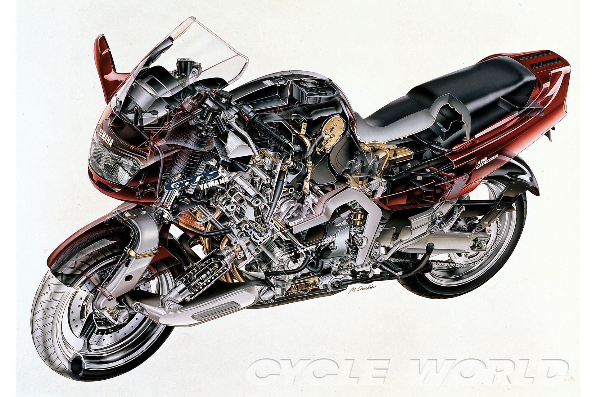 Just 3 years after the Morpho came the 1993 Yamaha GTS1000 production bike with center-hub steering.
