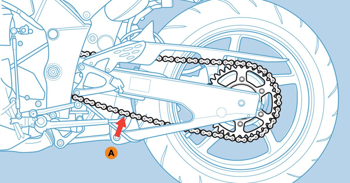 How to Check and Adjust Your Motorcycle's Chain | Cycle World Harley Davidson Schematics And Diagrams Compensating Sprocket on